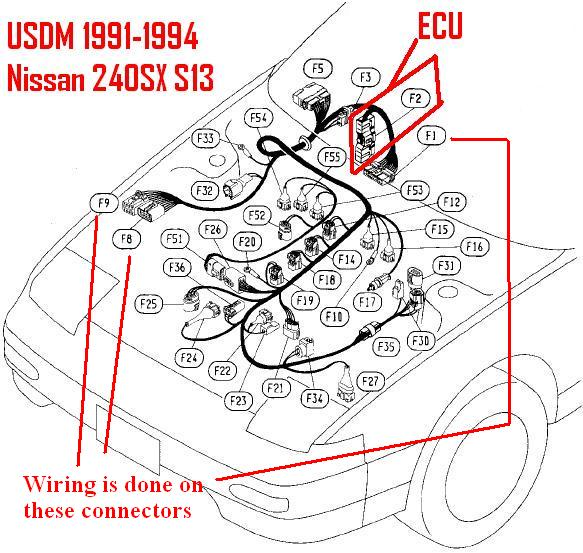 ka24e wiring harness diagram wiring solutions rh rausco com S14 240SX Stereo Wiring Diagram 1990 Nissan 240SX Engine Wiring Diagrams